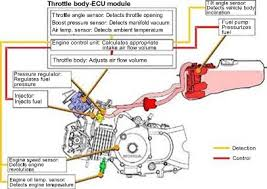honda beat engine diagram honda wiring diagrams