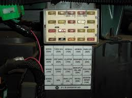 jeep fuse box diagram jeep wiring diagrams