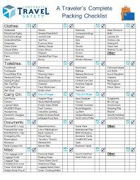 Checklist For Traveling Filename Fabulous Florida Keys