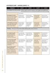 essay debate writing skills pdf download