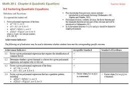 math 20 1 chapter 4 quadratic equations