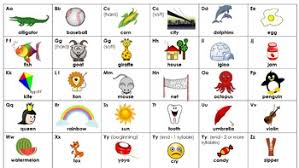 Letters And Sounds Chart Alphabet Letters And Sounds Chart