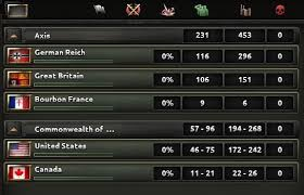 Part 1 of the unholy alliance campaign, in which we complete the harvest, gathering the legion. Unholy Alliance Hoi4