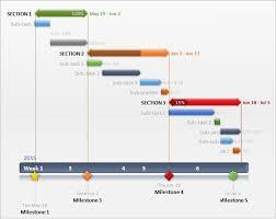 gantt chart template 5 free excel