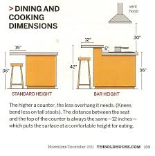 standard bar counter height. Aside From The Height Of Users Standard Measurements Can Be Used To Tailorfit Kitchen Island Its Homeowners Intended Bar Counter