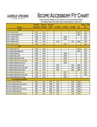 Fillable Online Scope Accessory Fit Chart Fax Email Print