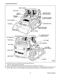bobcat t190 wiring diagram change your idea wiring diagram bobcat t190 compact track loader service repair manual s n a3ln11001 rh slideshare net bobcat t190 service manual bobcat t190 parts diagram