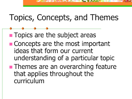 introduction themes in the study of life topics concepts and  2 topics