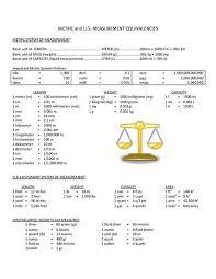 Metric System Chart Micrometer Bedowntowndaytona Com