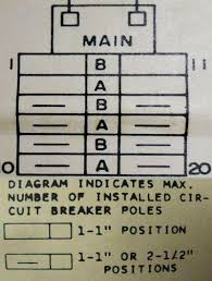 inspecting tandem circuit breakers the ashi reporter square d i line panelboard at Square D Panelboard Wiring Diagram
