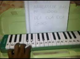 Melodica Chords Chart How To Play A Melodica
