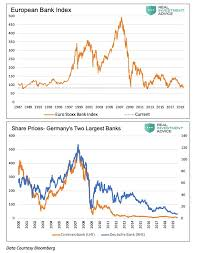 Negative Interest Rates Are The New Subprime See It Market