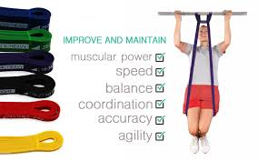 Pull Up Band Assistance Chart Pull Up Band 3 Black Tension Level Medium Exercise