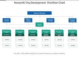 Nonprofit Org Development Workflow Chart Template