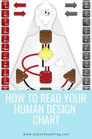 Human Design Chart How To Read Your Human Design Chart Sort Of Spiritual