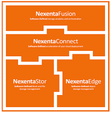 Sorry Nexenta But I Dont Get It And Questions Arise Sfd6