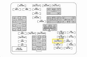 i have a 2003 hummer h2 i plugged a power inverter into 2 2006 Hummer H2 Fuse Box Diagram edited by vladgmru on 12 5 2009 at 7 12 pm est 2006 hummer h2 fuse box diagram