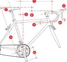 Bike Fitting Chart Bike Fitting Burlington Pt