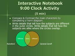 Rainsford Zaroff Venn Diagram Ppt Short Stories Notes Powerpoint Presentation Id 1021062