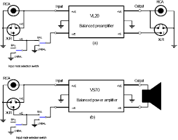 rca connector wiring diagram rca image wiring diagram xlr to rca connection diagram jodebal com on rca connector wiring diagram