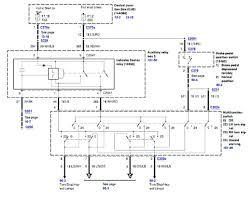 ford f150 trailer wiring harness diagram webtor me for at f350 0 ford transit trailer wiring diagram ford trailer wiring diagram f350 super duty fuel gauge issues truck for e350 7 8