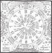 Deciphering The Runes Book In Disneys Frozen Panyas Blog