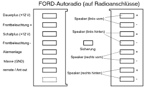 how test on table radio ford 5000 rds eon knob volume gsm co uk forums images statusicon wol error gif this image has been resized click this bar to view the full image