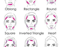 easy how to makeup face with contour your face shape how to contour your face