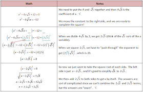 completing the square with radical