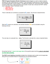 Pert Chart Formula Standard Deviation Pert Diagram Cross Validated