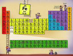 Infotoons for many topics! There's even room in the periodic table ...