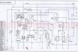 110cc mini atv wiring diagram symbols peace sports 110cc atv Fushin 110Cc ATV Wiring Diagram at Kandi 110cc Atv Wiring Diagram
