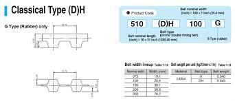 Mitsuboshi Belt Size Chart Mitsuboshi Belting Flexible Timing Belt Made In Japan Industrial Timing Belt View Industrial Timing Belt Mitsuboshi Belting Product Details From