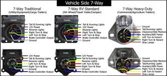 4 wire trailer wiring diagram troubleshooting wiring diagram 4 Wire Junction Box with Light e trailer wiring diagram