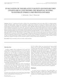 Food Charts In Hospital Pdf Evaluation Of The Relative Validity Of Food Record
