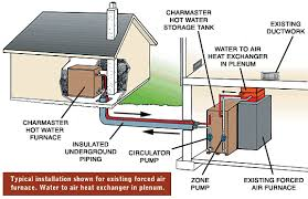 piping diagram outdoor wood boiler the wiring diagram hot water furnace hot water heat wood boiler charmaster products wiring diagram