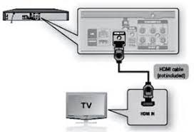 similiar samsung tv cable connection keywords samsung headphone wiring diagram samsung hdmi tv cable connections