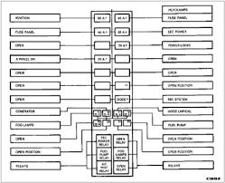 1998 mazda b3000 fuse box diagram inspirational 2000 ford ranger 2003 mazda b4000 fuse box diagram 1998 mazda b3000 fuse box diagram inspirational 2000 ford ranger fuse box diagram portrait newomatic