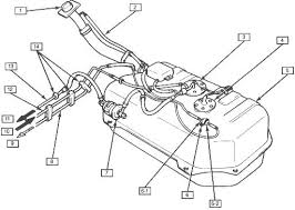 95 geo metro fuse box car wiring diagram download cancross co 1996 Geo Metro Wiring Diagram 95 geo metro wiring diagram on 95 images free download wiring 95 geo metro fuse box 95 geo metro wiring diagram 5 1995 geo tracker wiring diagram 1997 geo 1996 geo metro radio wiring diagram