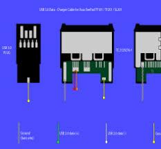 excellent 7 pin trailer plug wiring diagram south africa wiring briliant usb 2 0 wiring diagram wiring diagram for usb plug health shop me