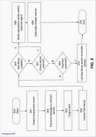 cat5e wiring diagram printable complete wiring diagrams \u2022 cat5 568b wiring diagram cat5e wiring diagram pdf e download free printable throughout rh hd dump me cat5 rj45 wiring diagram cat5 568b wiring diagram
