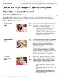 Child Cognitive Development Stages Chart Chart Of Jean Piagets Stages Of Cognitive