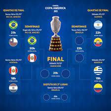 """Copa América على تويتر: """"QUE COISA LINDA! 😍 Peru 🇵🇪 e Brasil 🇧🇷 já  estão nas semifinais da CONMEBOL #CopaAmérica 🏆 à espera dos outros  classificados, neste sábado 🙌 Quem você acha"""