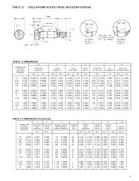 Bolt Head Size Chart Pdf Alloy 405 Monel Shoulder Screw Standard Tolerance Meets Asme