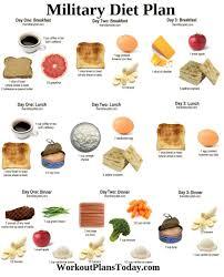 Pin On Diet Health