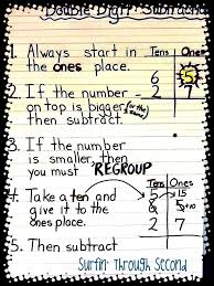Regrouping Anchor Chart 2 Digit Addition With