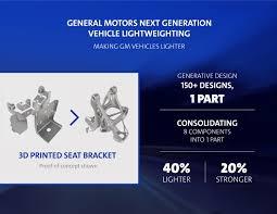 General Motors Organizational Chart 2018 Advanced Software Design Technology Leads Gm Into Next