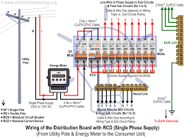 This board distributes electricity to the electrical circuits and contains all safety devices. Wiring Of The Distribution Board With Rcd Single Phase Home Supply
