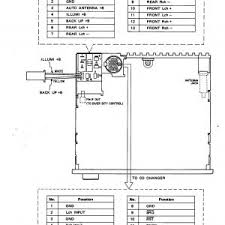 automotive stereo wiring diagram save wiring diagram for car audio pioneer deh-1100mp car stereo wiring diagram at Pioneer Car Stereo Wiring Diagram