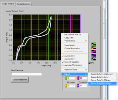 Labview Chart Multiple Plots Programmatic Saves Of Labview Plots And Charts Dmc Inc
